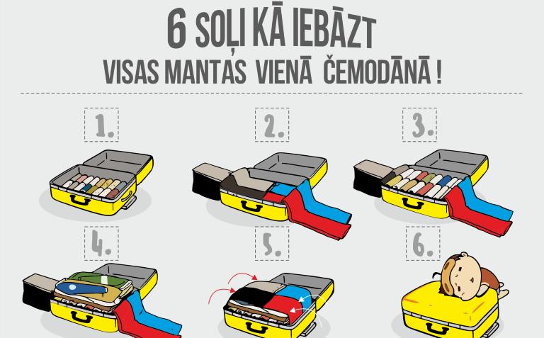 6 soļi kā iebāzt visas mantas vienā čemodānā!