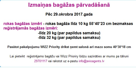 Wizzair jaunie bagāžas noteikumi